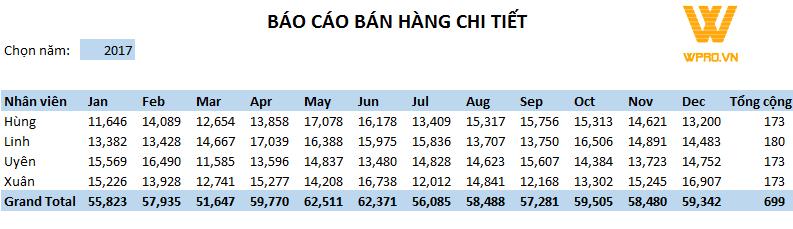 bao cao tong hop doanh thu theo nhan vien va theo thang mau bao cao doanh thu bang excel Mẫu báo cáo doanh thu trên excel - Tải Miễn phí