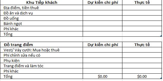 kế hoạch ngân sách đám cưới chi tiết