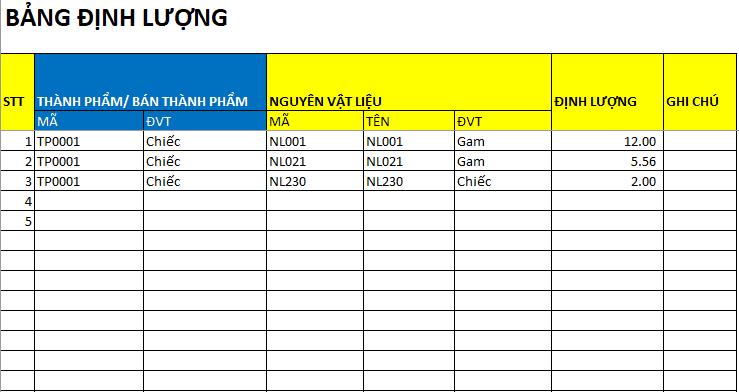 bảng định mức nguyên vật liệu