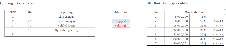 HRM - WPRO