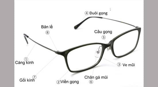 6 Bí quyết kinh doanh kính mắt đơn giản dễ thành công mang lại hiệu quả cao dành cho người bắt đầu khởi nghiệp